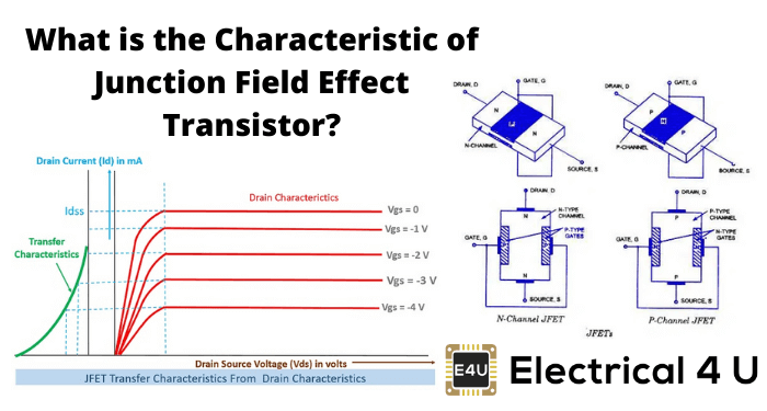 What Is The Characteristic Of Junction Field Effect Transistor