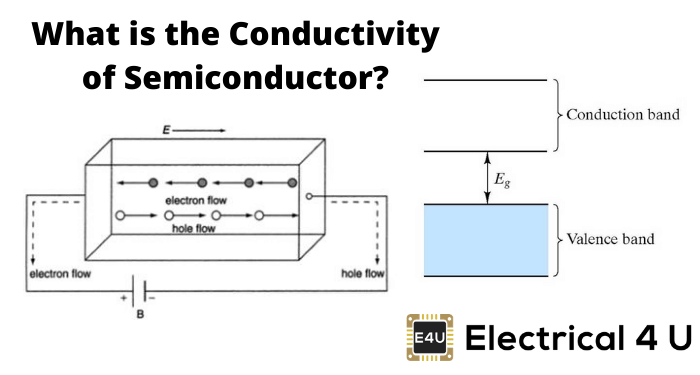 What Is The Conductivity Of Semiconductor