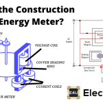 Construction of AC Energy Meter