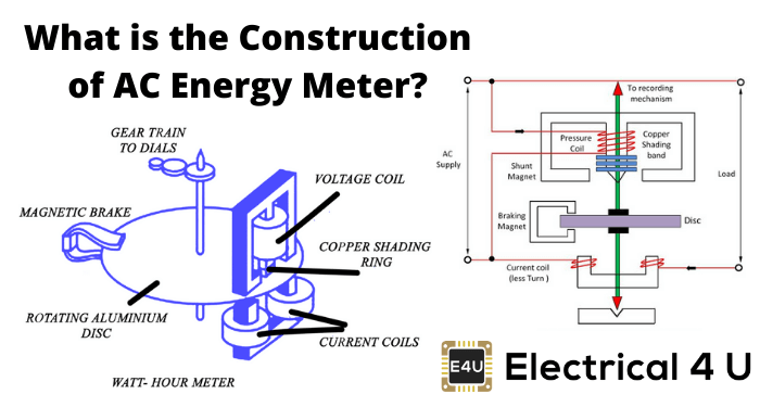 What Is The Construction Of Ac Energy Meter