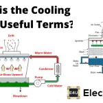 Cooling Tower Useful Terms and Cooling Tower Performance