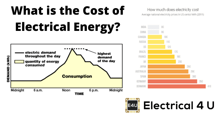 What Is The Cost Of Electrical Energy