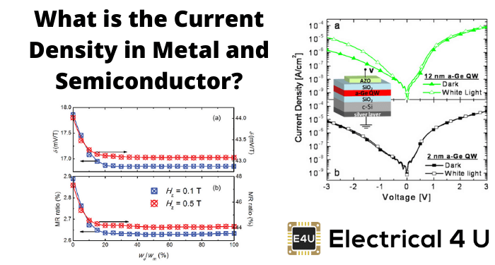 What Is The Current Density In Metal And Semiconductor