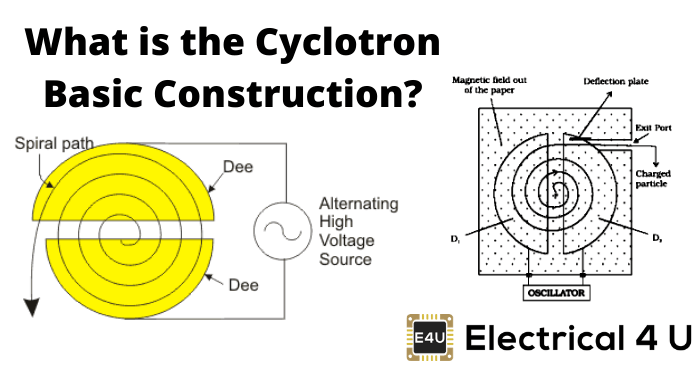 What Is The Cyclotron Basic Construction