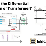 Differential Protection of Transformer | Differential Relays