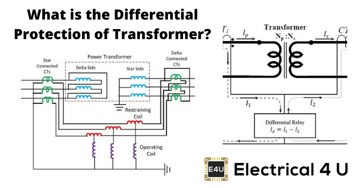 What Is The Differential Protection Of Transformer