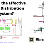 Effective Steam Distribution System