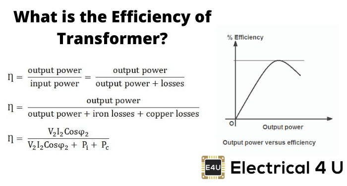 What Is The Efficiency Of Transformer