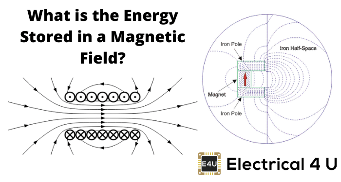 What Is The Energy Stored In A Magnetic Field