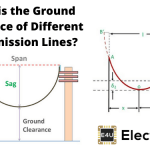 Ground Clearance of Different Transmission Lines