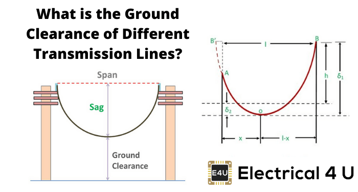 What Is The Ground Clearance Of Different Transmission Lines