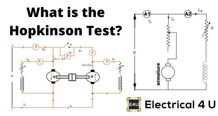 What Is The Hopkinson Test
