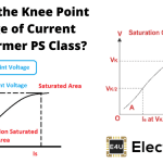 Knee Point Voltage of Current Transformer PS Class