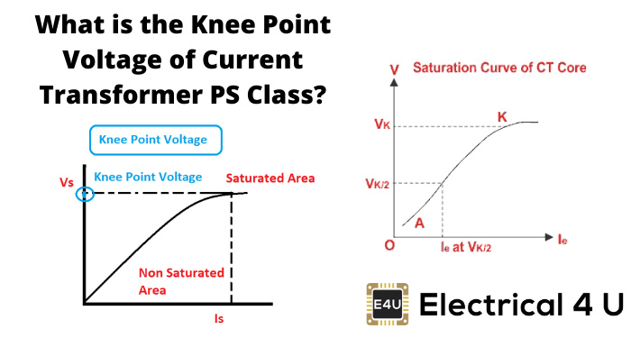 What Is The Knee Point Voltage Of Current Transformer Ps Class