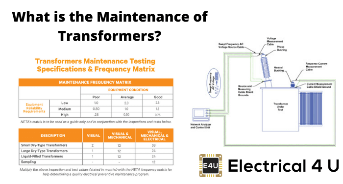 What Is The Maintenance Of Transformers