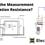 Measurement of Insulation Resistance