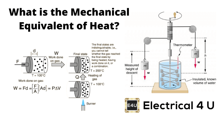 What Is The Mechanical Equivalent Of Heat