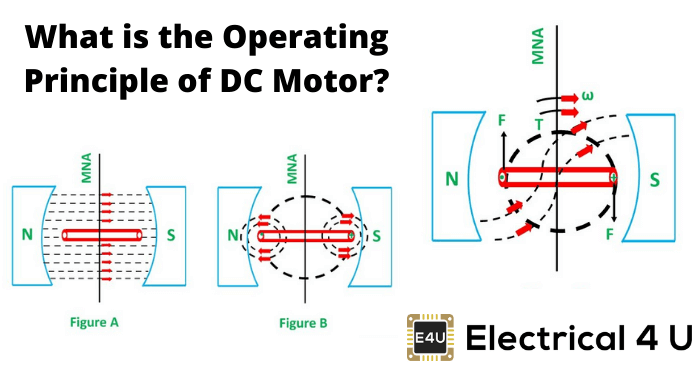 What Is The Operating Principle Of Dc Motor