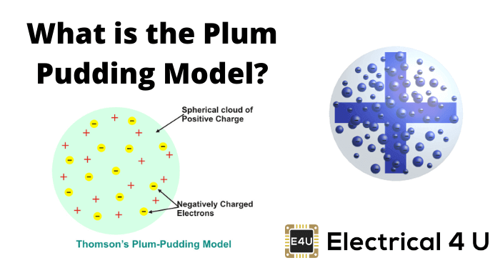Plum Pudding Model of The Atom (What is it & Who Discovered it?)