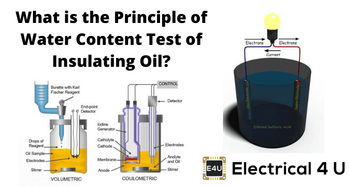 What Is The Principle Of Water Content Test Of Insulating Oil