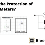 Protection of Meters