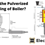 Pulverized Fuel Firing of Boiler