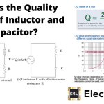 Quality Factor of Inductor and Capacitor