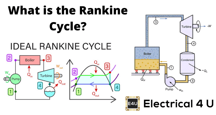 What Is The Rankine Cycle