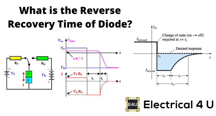 What Is The Reverse Recovery Time Of Diode