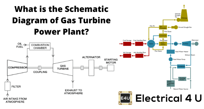 What Is The Schematic Diagram Of Gas Turbine Power Plant