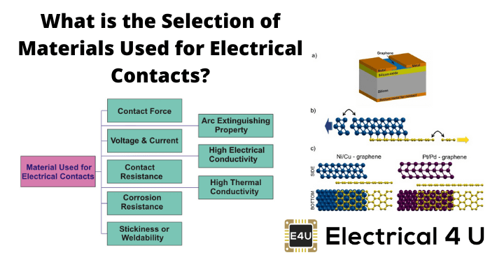 What Is The Selection Of Materials Used For Electrical Contacts