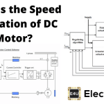 Speed Regulation of DC Motor