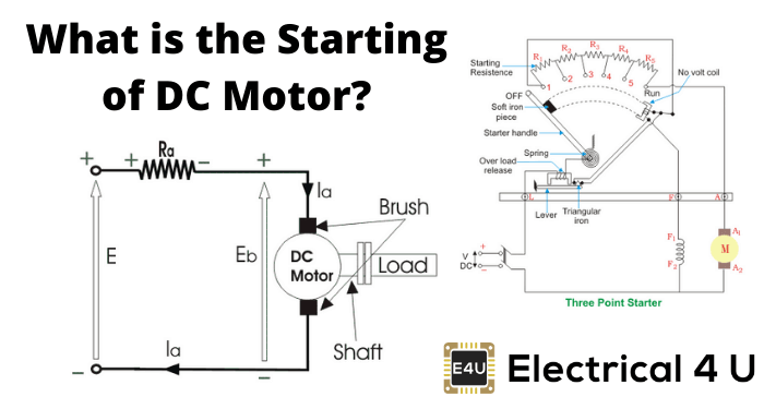 What Is The Starting Of Dc Motor