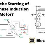 Starting of Three Phase Induction Motor