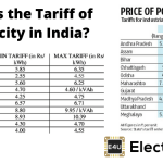 Tariff of Electricity in India