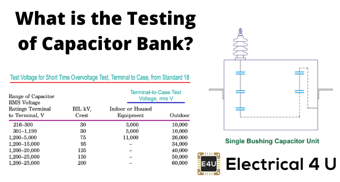 What Is The Testing Of Capacitor Bank