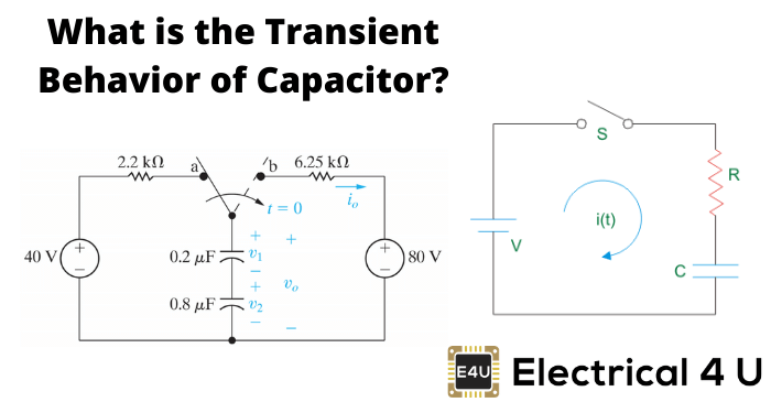 What Is The Transient Behavior Of Capacitor