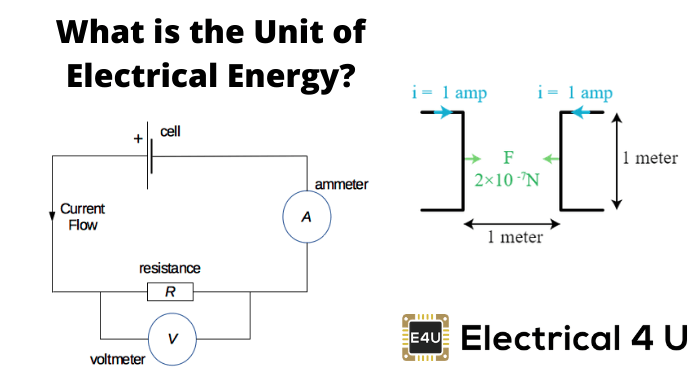 What Is The Unit Of Electrical Energy