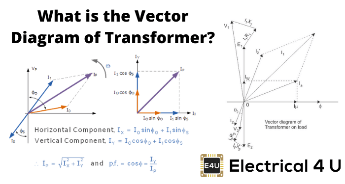 What Is The Vector Diagram Of Transformer