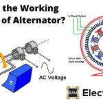 Working Principle of Alternator