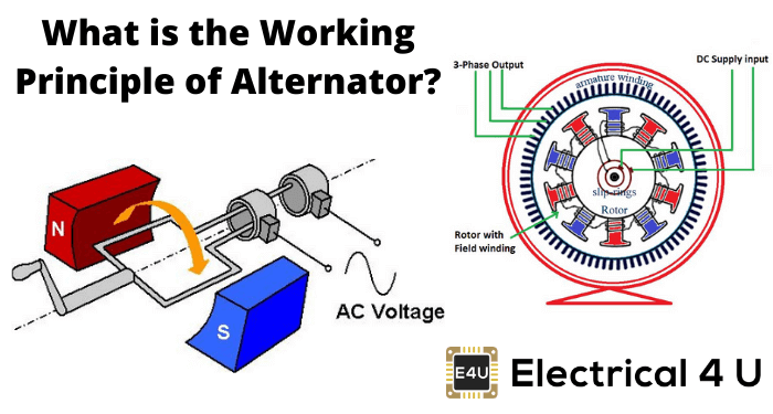 What Is The Working Principle Of Alternator