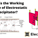 Working Principle of Electrostatic Precipitator