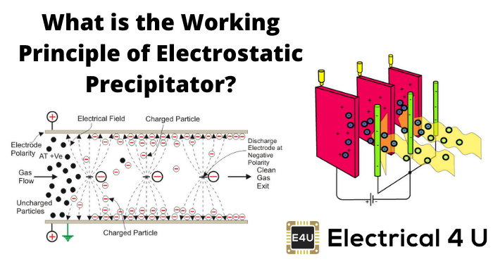 What Is The Working Principle Of Electrostatic Precipitator