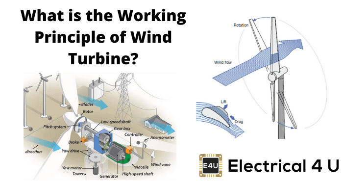 What Is The Working Principle Of Wind Turbine