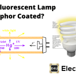 Why is Fluorescent Lamp Phosphor Coated?
