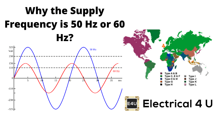 Why The Supply Frequency Is 50 Hz Or 60 Hz