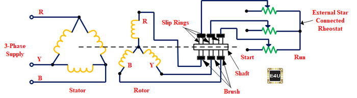 wound rotor motor diagram