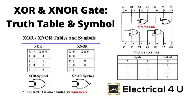 XOR Gate & XNOR Gates: Truth Table, Symbol & Boolean Expression