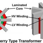 Berry Type Transformer: What is it? (Diagram Included)