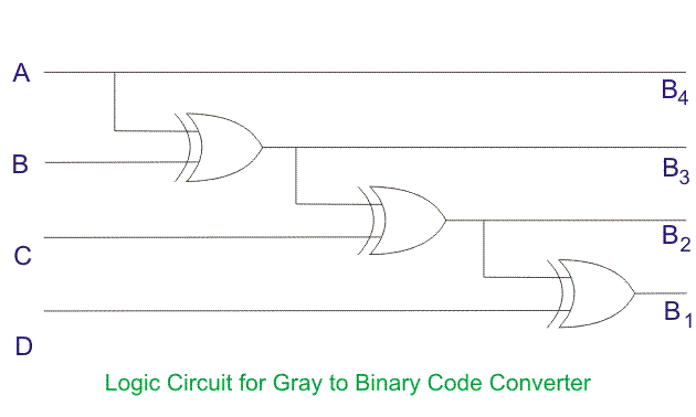 Gray To Binary Code Converter Circuit